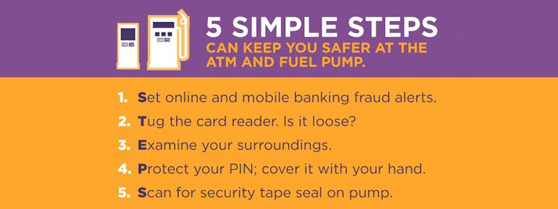5 Simple Steps for Credit/Debit Card Fraud Protection